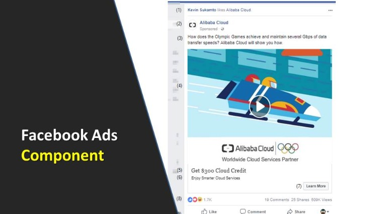 Facebook Ads Post Component
