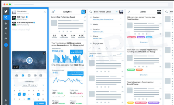 Benefit of Twitter for Your Business
