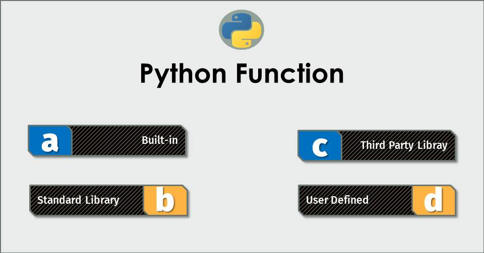 # 6 Function in Python